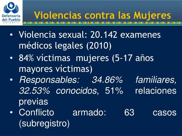 Violencias contra las Mujeres