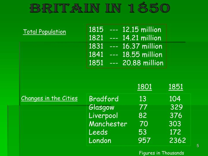 Britain in 1850
