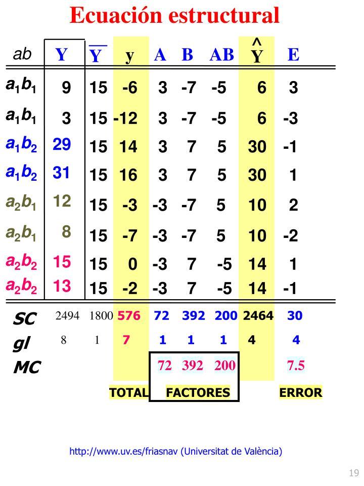 Ecuación estructural