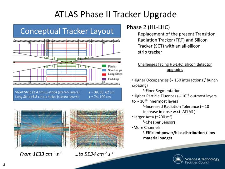 ATLAS Phase II Tracker Upgrade
