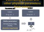 estimating parallax and other physical parameters from colors