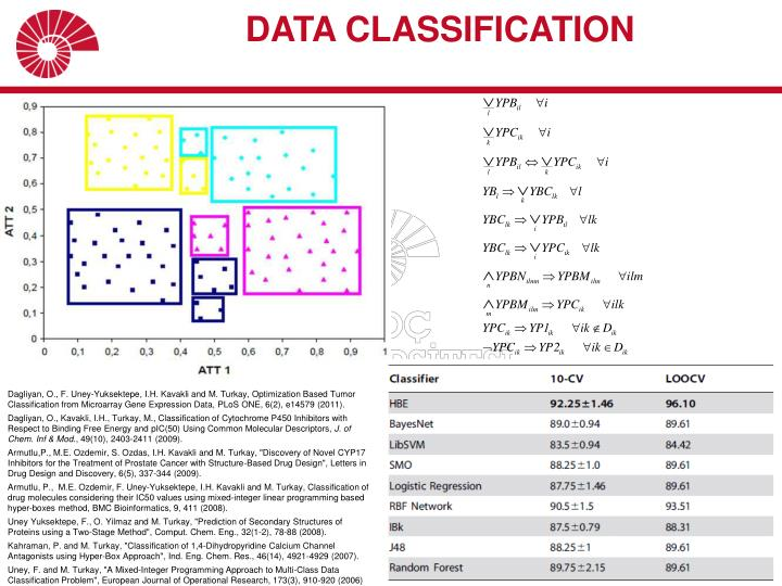 Classifying Data_1P%7Cr3bhizEZRZwPGvczXFFDJyLtEMUG5SC3sU55R1l8 on 1 3 Worksheets
