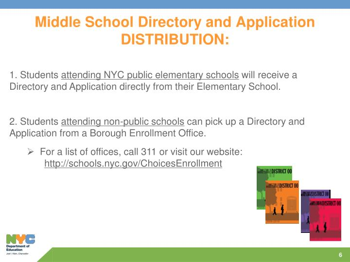 Middle School Directory and Application