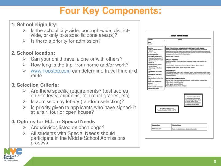 Four Key Components: