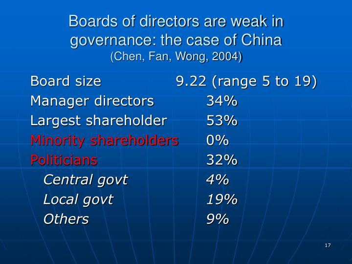 Boards of directors are weak in governance: the case of China