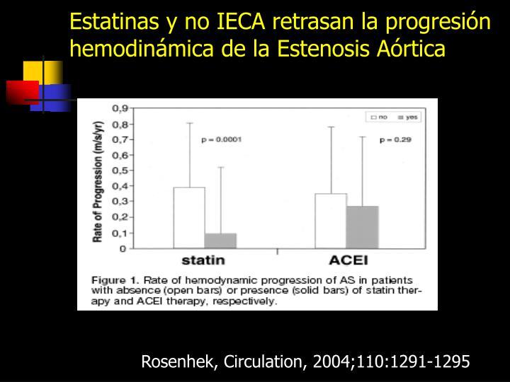 Estatinas y no IECA retrasan la progresión hemodinámica de la Estenosis Aórtica