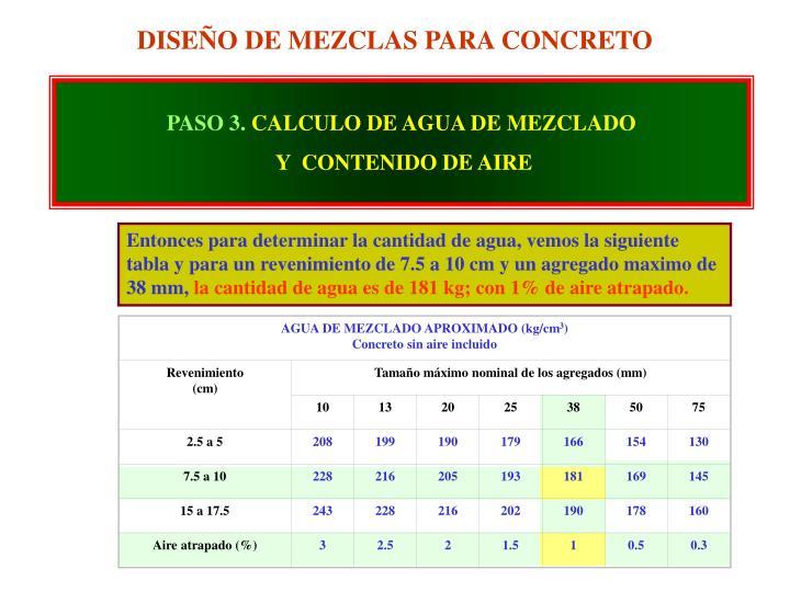 AGUA DE MEZCLADO APROXIMADO (kg/cm