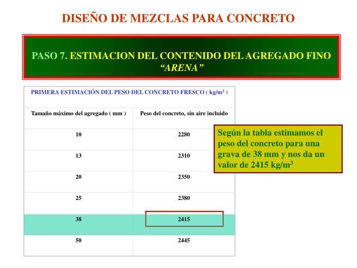 PRIMERA ESTIMACIÓN DEL PESO DEL CONCRETO FRESCO ( kg/m