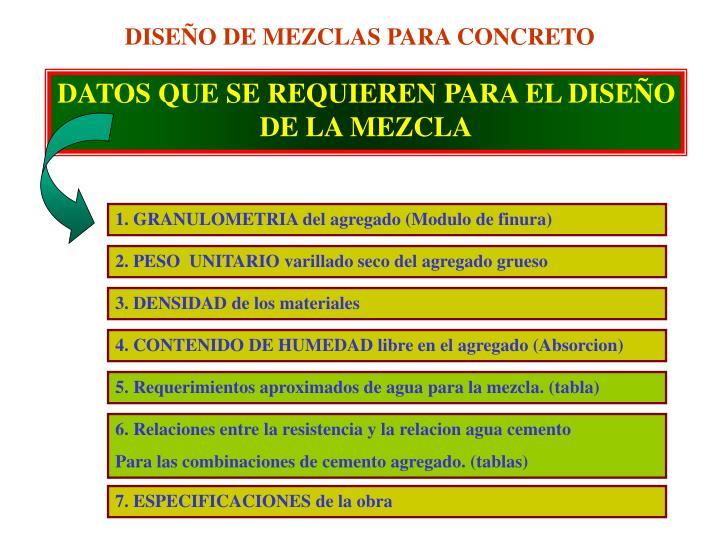 DATOS QUE SE REQUIEREN PARA EL DISEÑO DE LA MEZCLA