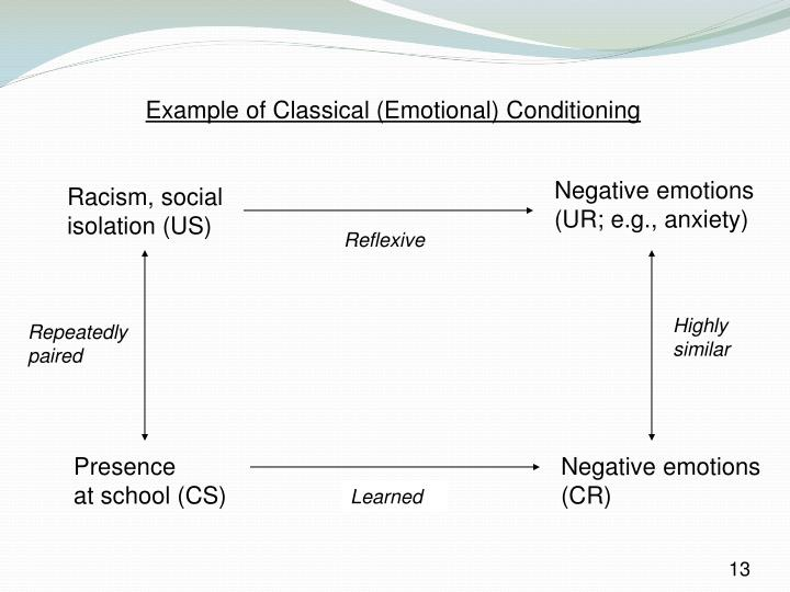 Example of Classical (Emotional) Conditioning