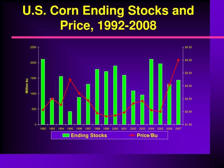 U s corn ending stocks and price 1992 2008