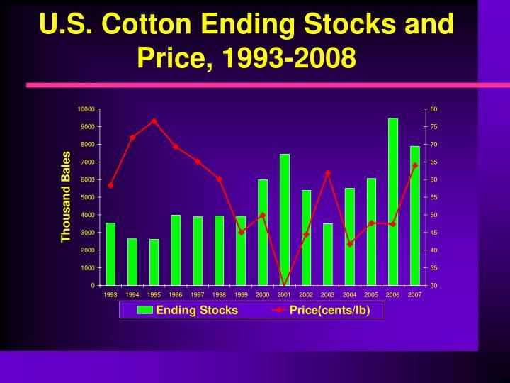 U.S. Cotton Ending Stocks and Price, 1993-2008