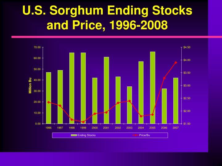 U.S. Sorghum Ending Stocks and Price, 1996-2008