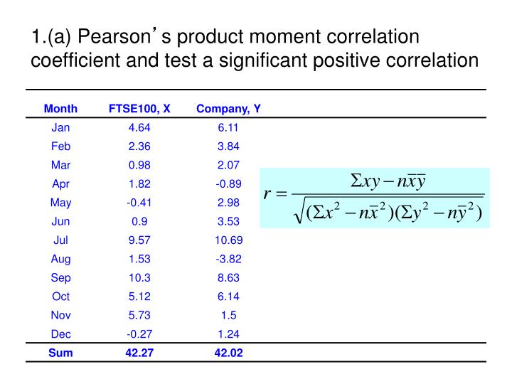 1 a pearson s product moment correlation coefficient and test a significant positive correlation
