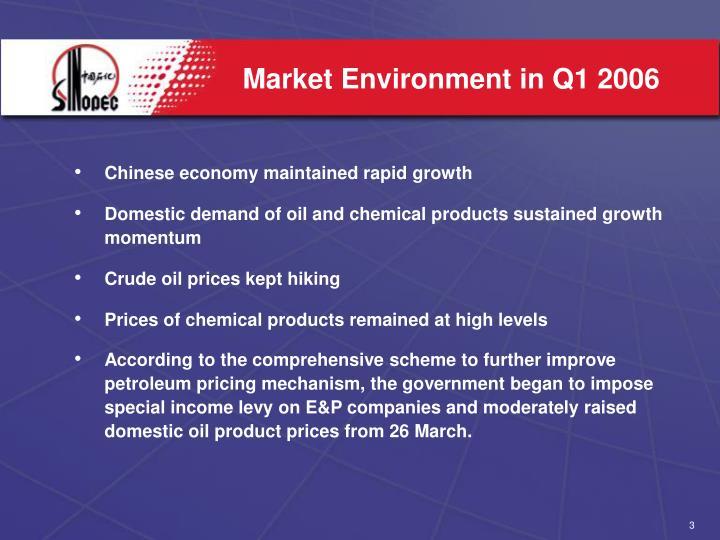 Market environment in q1 2006