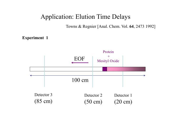 Application: Elution Time Delays
