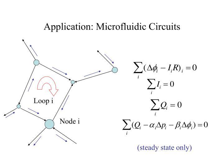 Application: Microfluidic Circuits