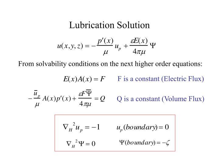 Lubrication Solution
