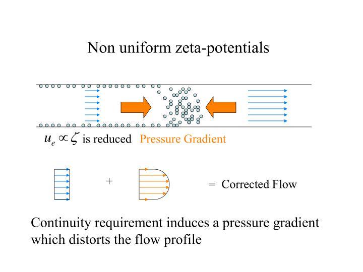 Non uniform zeta-potentials
