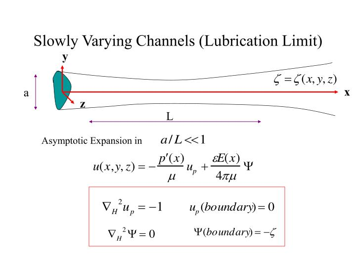 Slowly Varying Channels (Lubrication Limit)