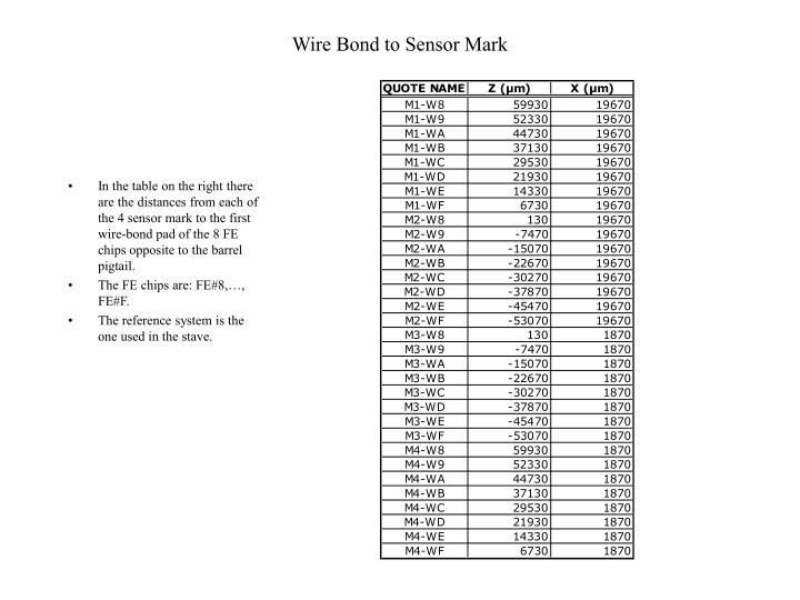 Wire bond to sensor mark