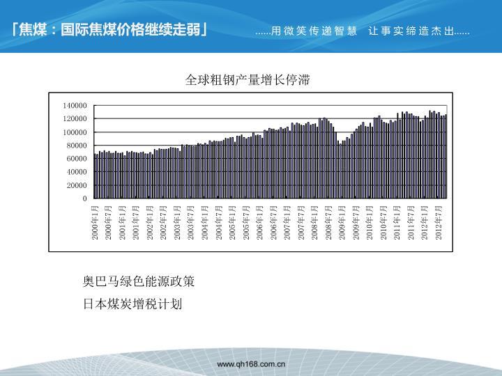 「焦煤:国际焦煤价格继续走弱」