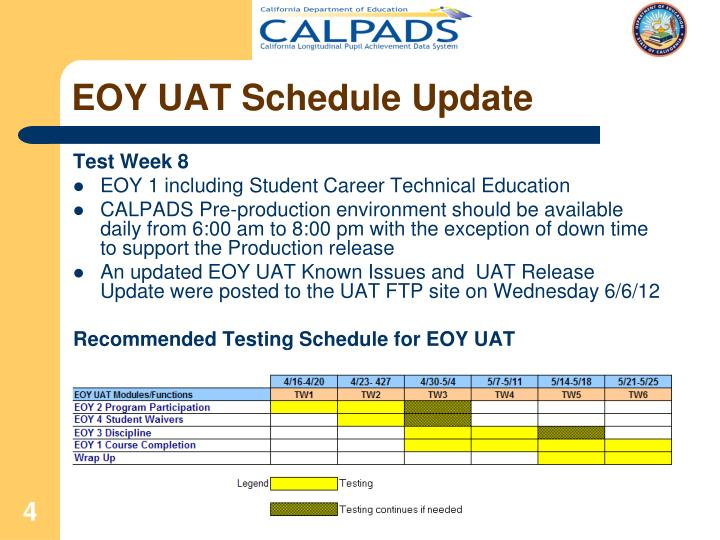 EOY UAT Schedule Update