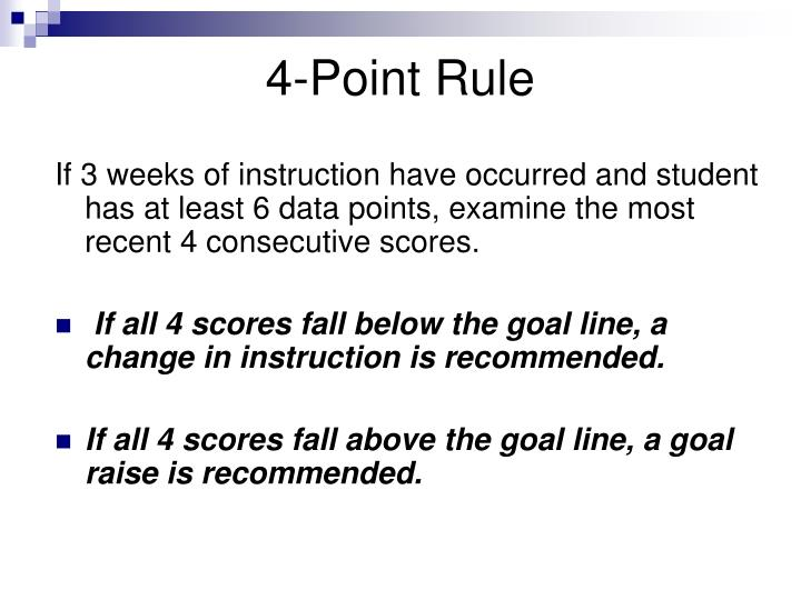 4-Point Rule