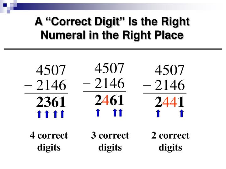 """A """"Correct Digit"""" Is the Right Numeral in the Right Place"""