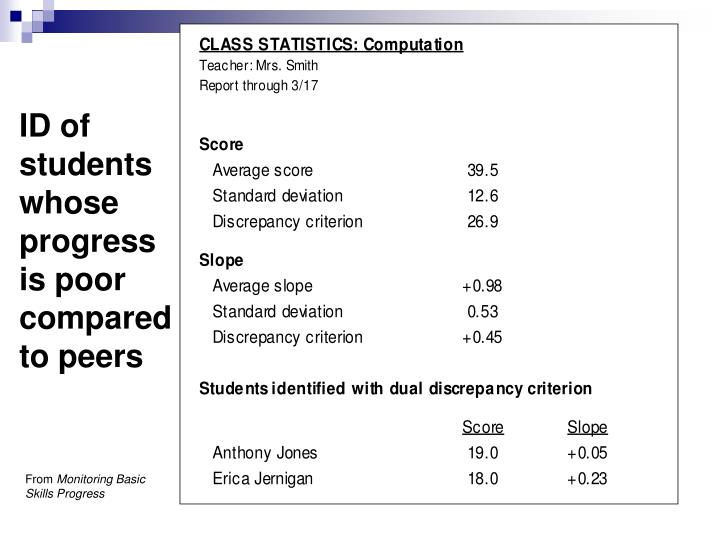 ID of students whose progress is poor compared to peers
