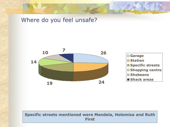 Where do you feel unsafe?