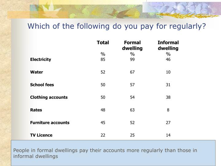 Which of the following do you pay for regularly?
