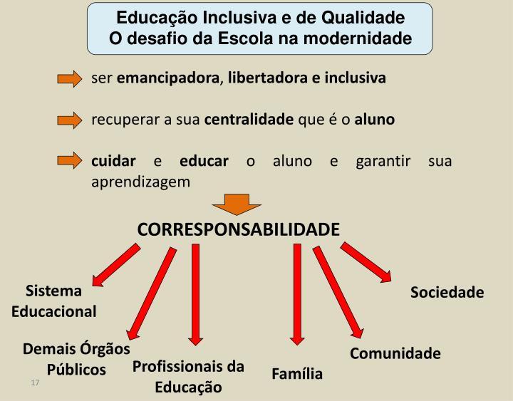 Educação Inclusiva e de Qualidade
