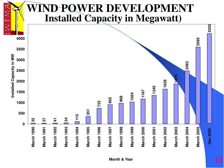 WIND POWER DEVELOPMENT