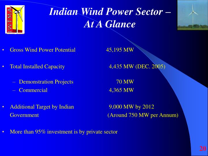 Indian Wind Power Sector –