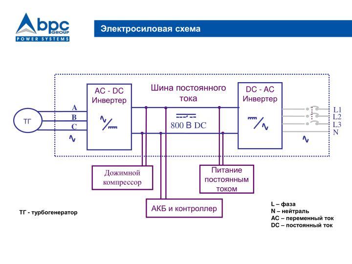 Электросиловая схема
