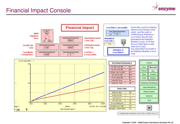 Financial Impact Console