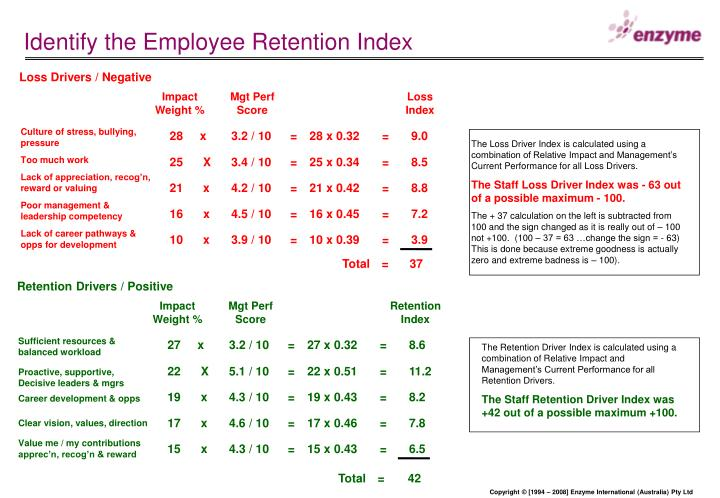 Identify the Employee Retention Index