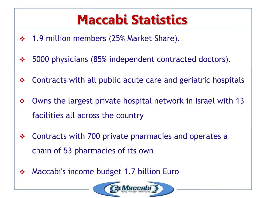 PPT - The Israeli Health Care System and Maccabi Healthcare Services