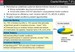 capital markets 6 operating profit