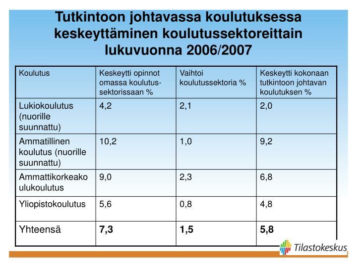 Tutkintoon johtavassa koulutuksessa keskeyttäminen koulutussektoreittain lukuvuonna 2006/2007