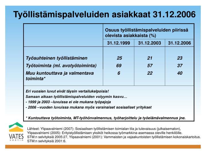 Työllistämispalveluiden asiakkaat 31.12.2006