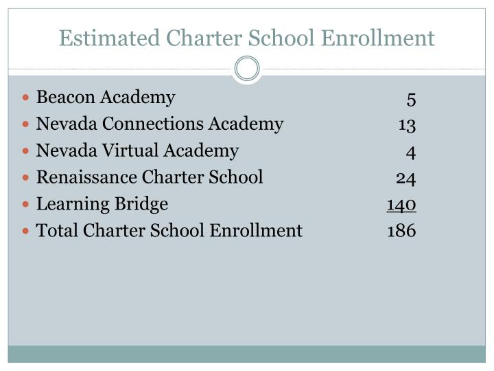 Estimated Charter School Enrollment
