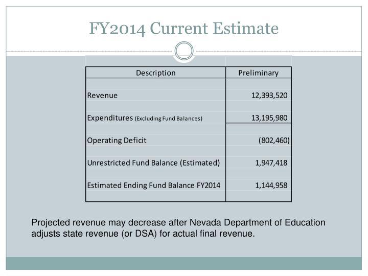 FY2014 Current Estimate