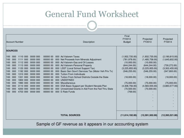 General Fund Worksheet