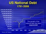 us national debt 1791 2008