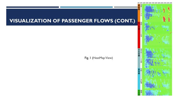 VISUALIZATION OF PASSENGER FLOWS (cont.)