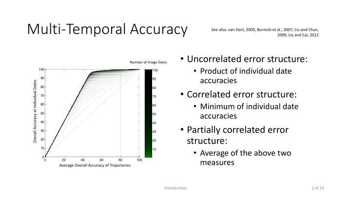 Multi-Temporal Accuracy