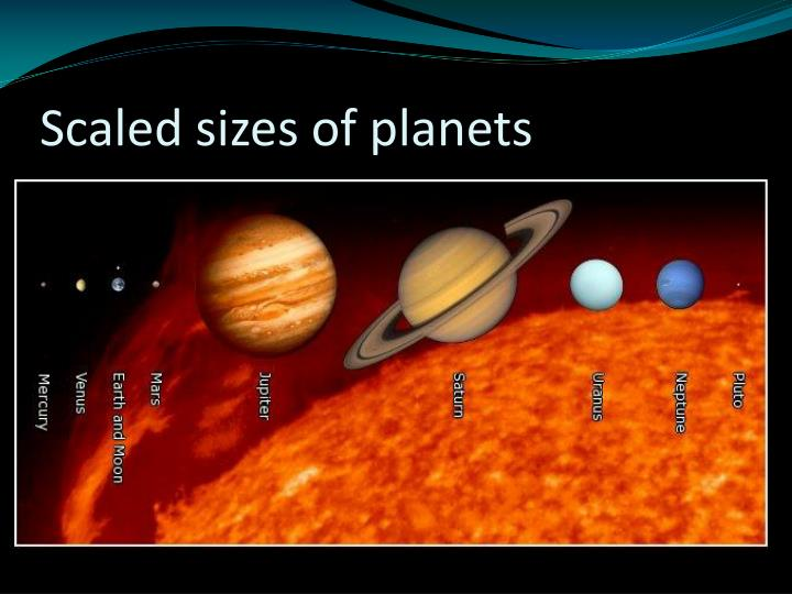Scaled sizes of planets