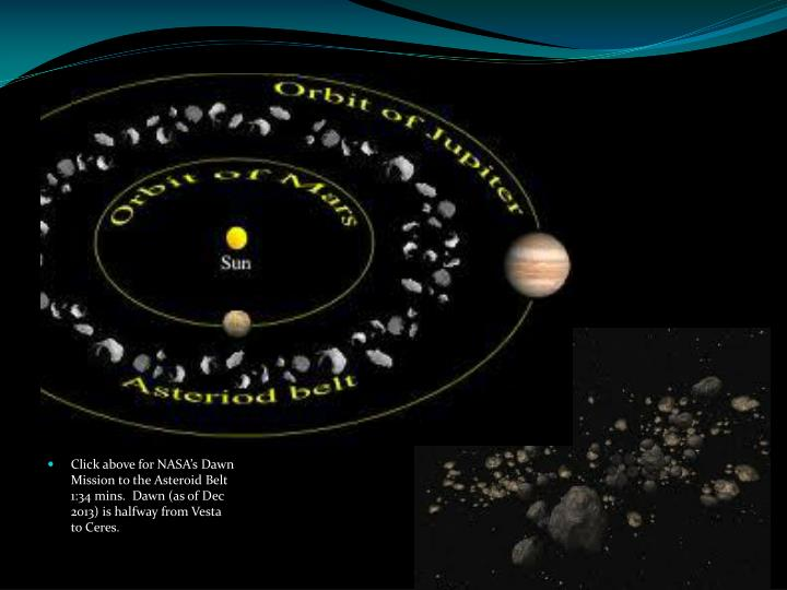 Click above for NASA's Dawn Mission to the Asteroid Belt 1:34